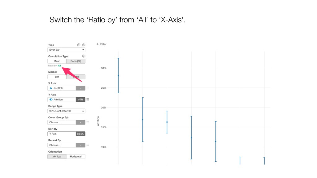 Switch the 'Ratio by' from 'All' to 'X-Axis'.