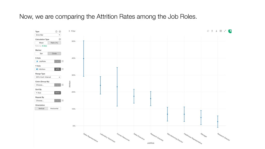 Now, we are comparing the Attrition Rates among...