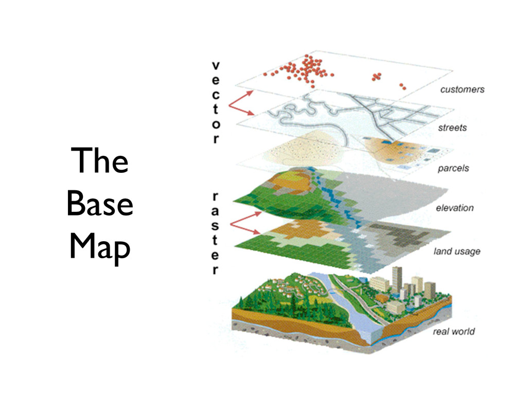 The Base Map