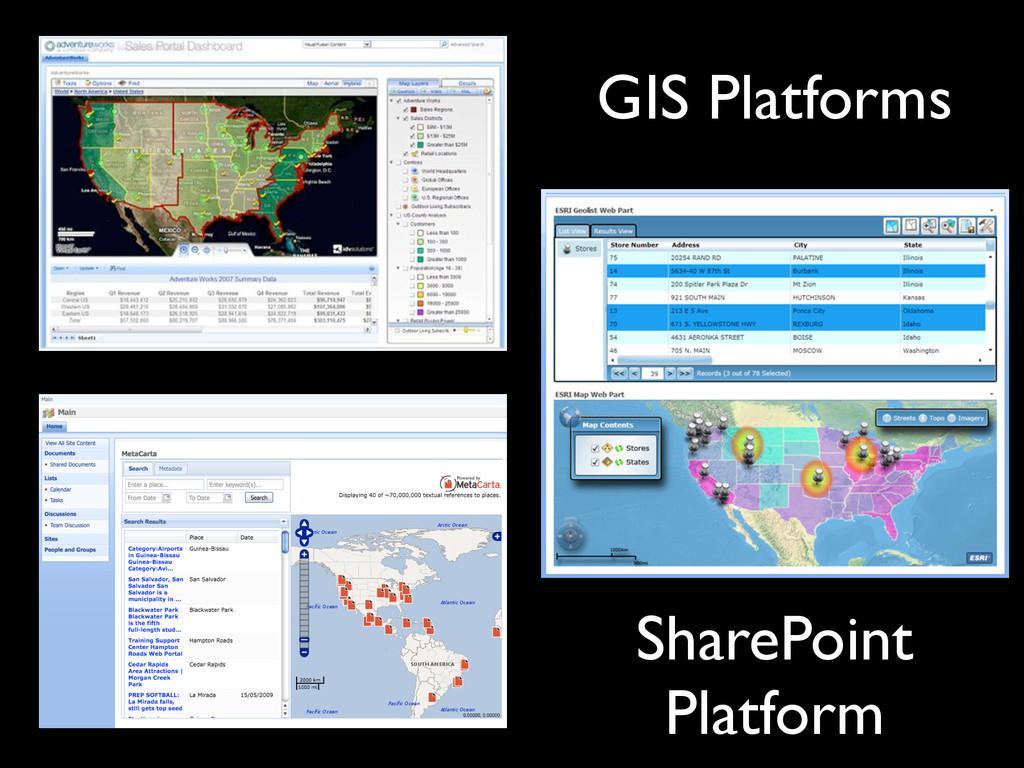 GIS Platforms SharePoint Platform