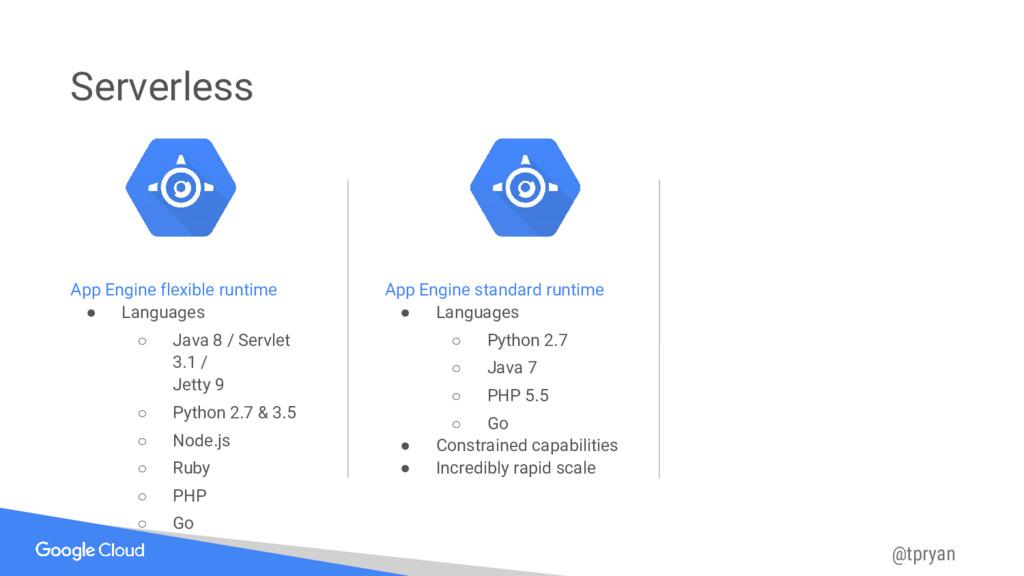 @tpryan Serverless App Engine flexible runtime ...
