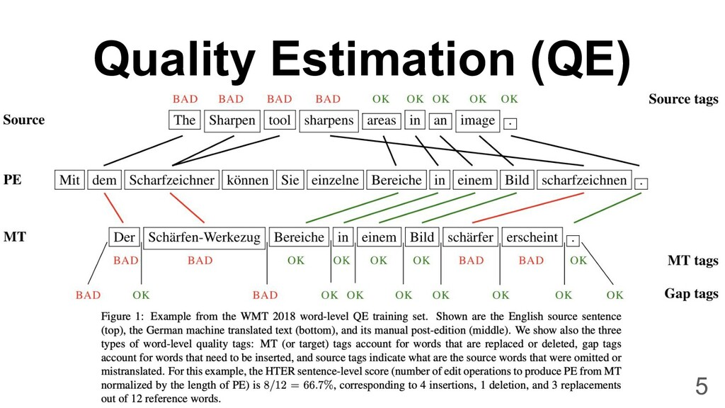 Quality Estimation (QE) 5