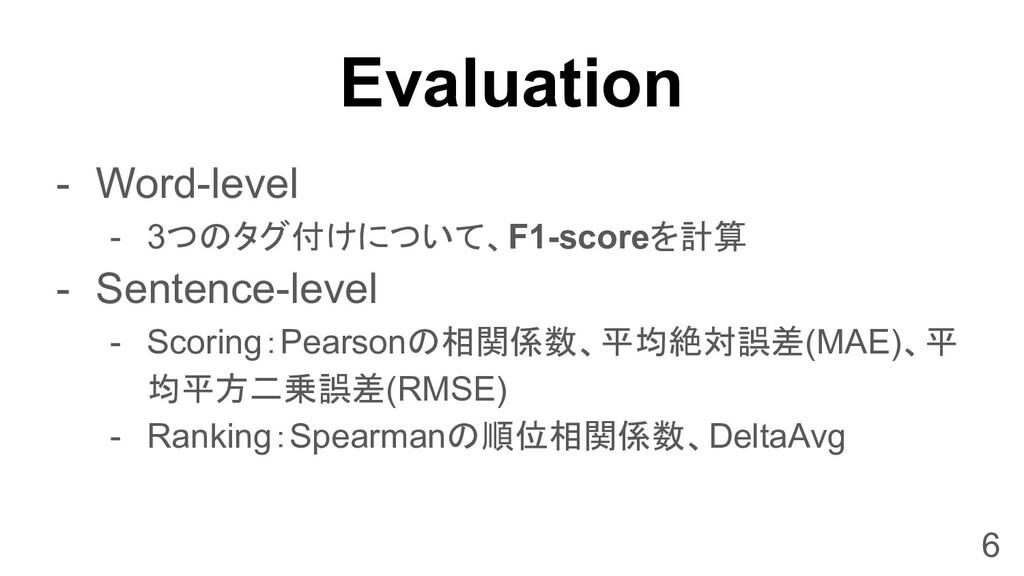 Evaluation - Word-level - 3つのタグ付けについて、F1-scoreを...