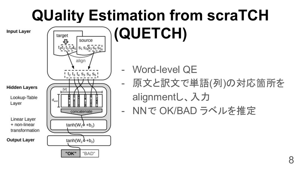 QUality Estimation from scraTCH (QUETCH) - Word...