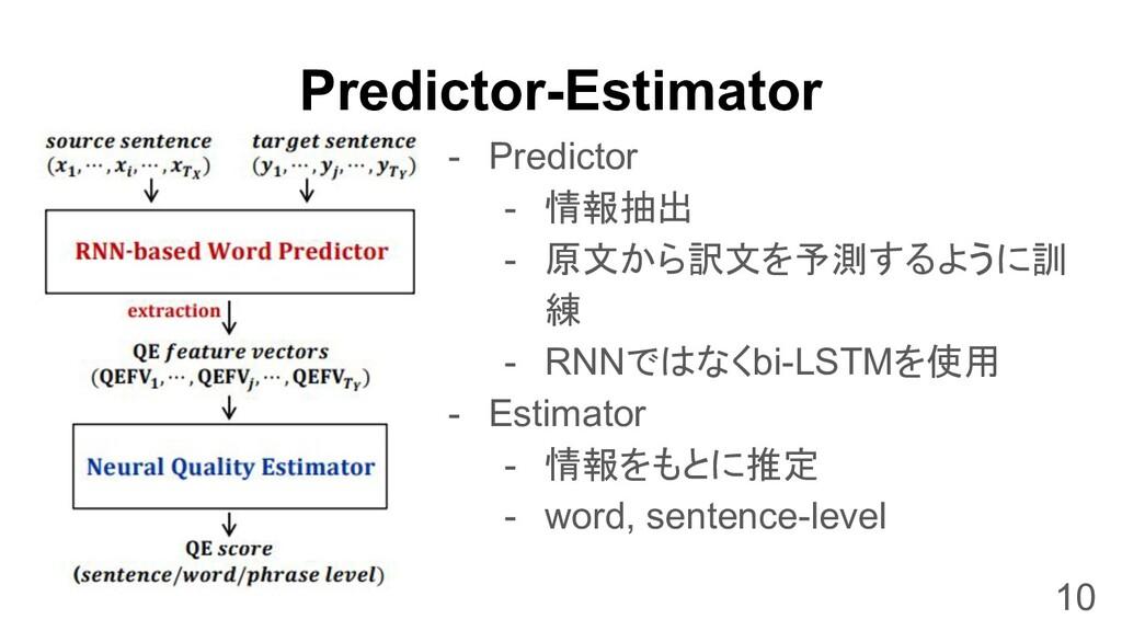 Predictor-Estimator - Predictor - 情報抽出 - 原文から訳文...