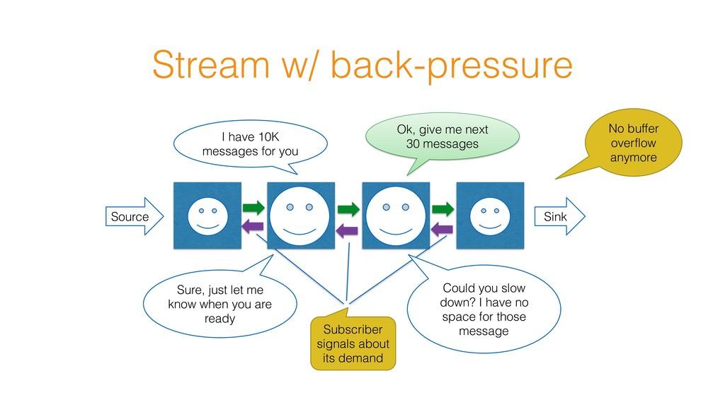 Stream w/ back-pressure Source Sink I have 10K ...