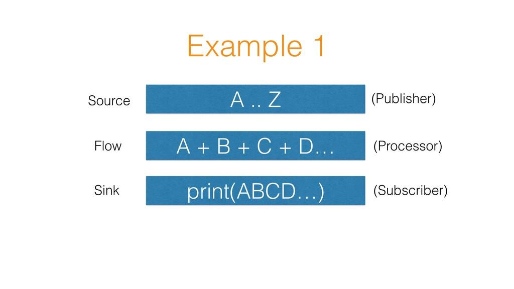 Example 1 A .. Z A + B + C + D… print(ABCD…) So...