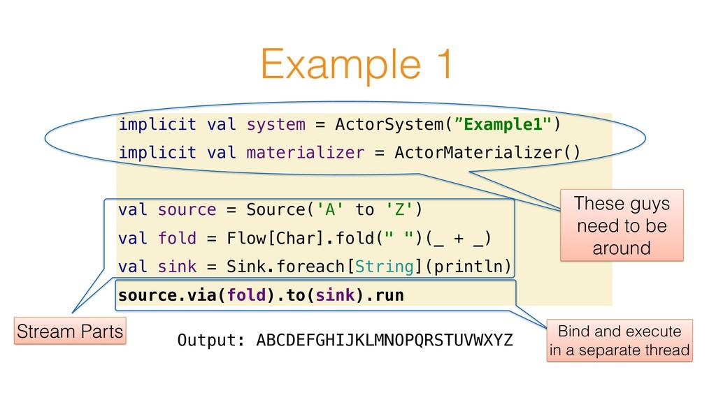 Example 1 Output: ABCDEFGHIJKLMNOPQRSTUVWXYZ im...
