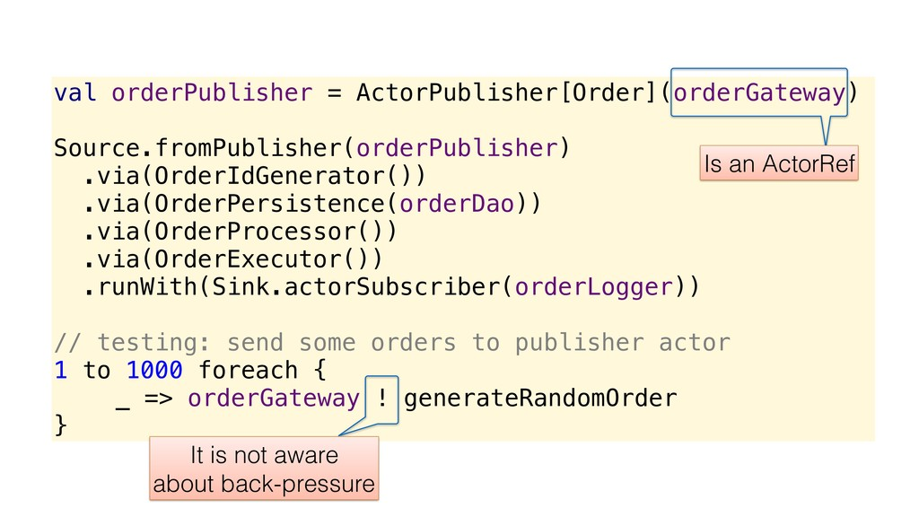 val orderPublisher = ActorPublisher[Order](orde...