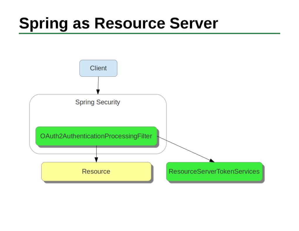 Spring as Resource Server