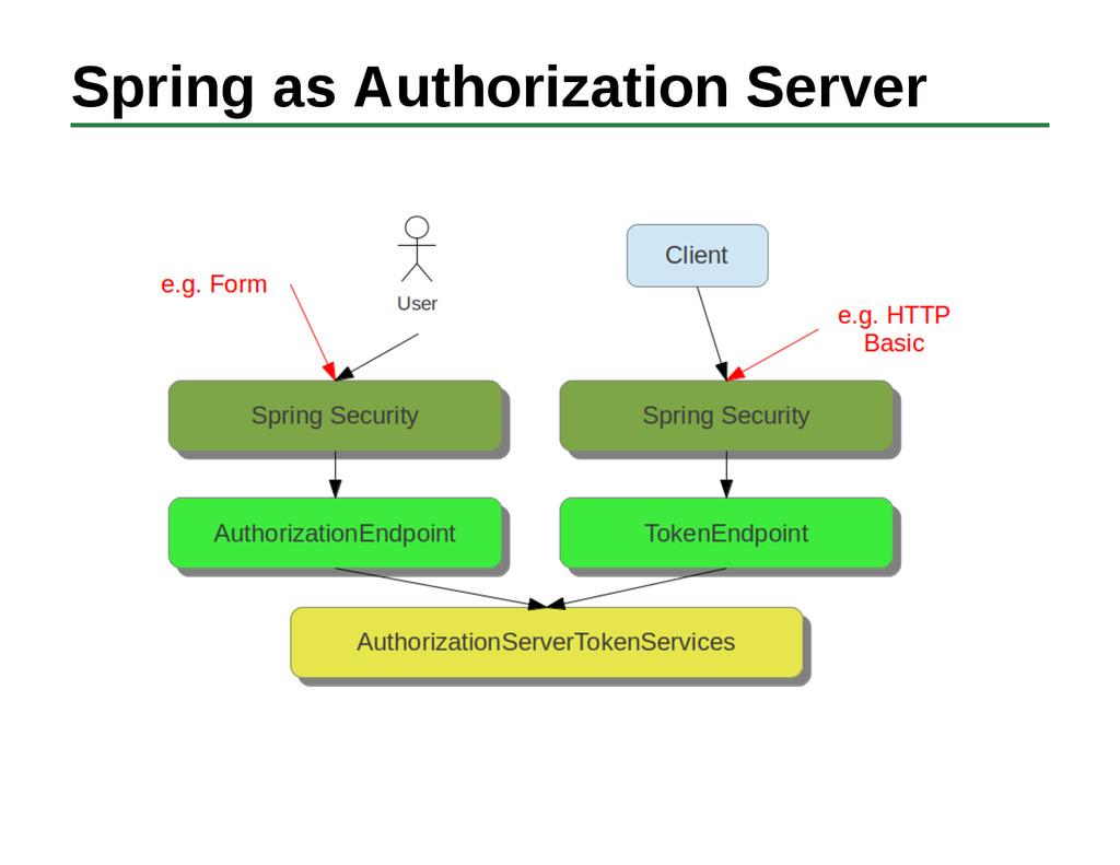 Spring as Authorization Server