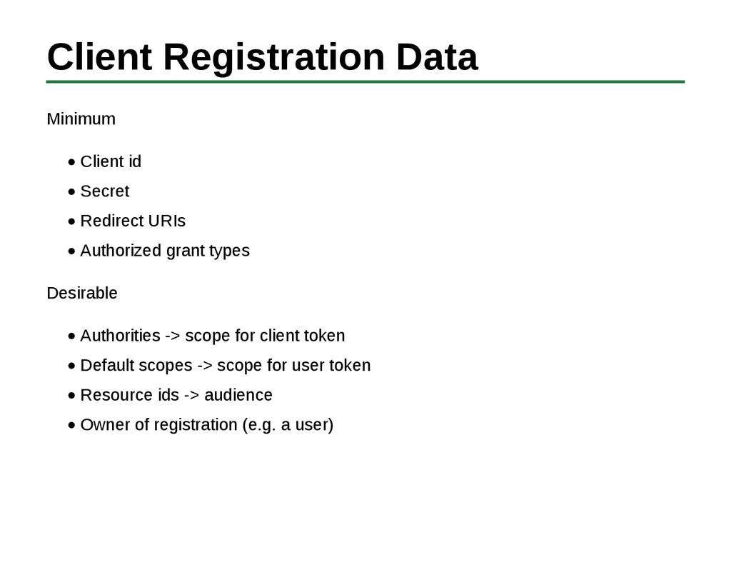 Client Registration Data Minimum Client id Secr...
