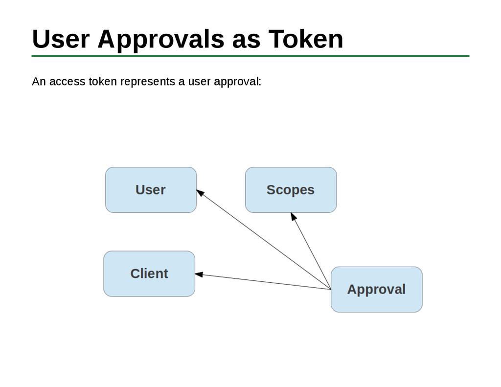 User Approvals as Token An access token represe...
