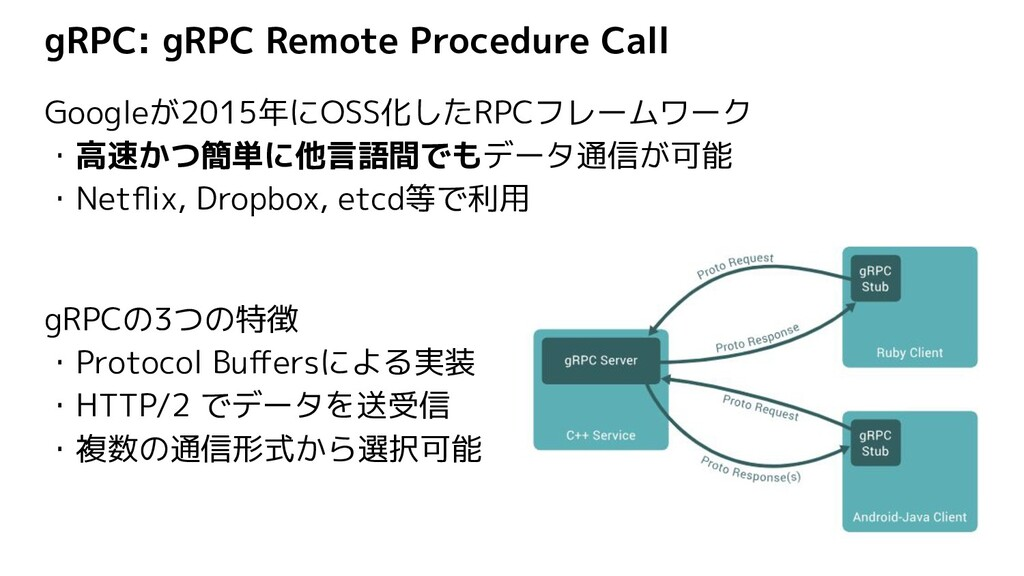 gRPC: gRPC Remote Procedure Call Googleが2015年にO...