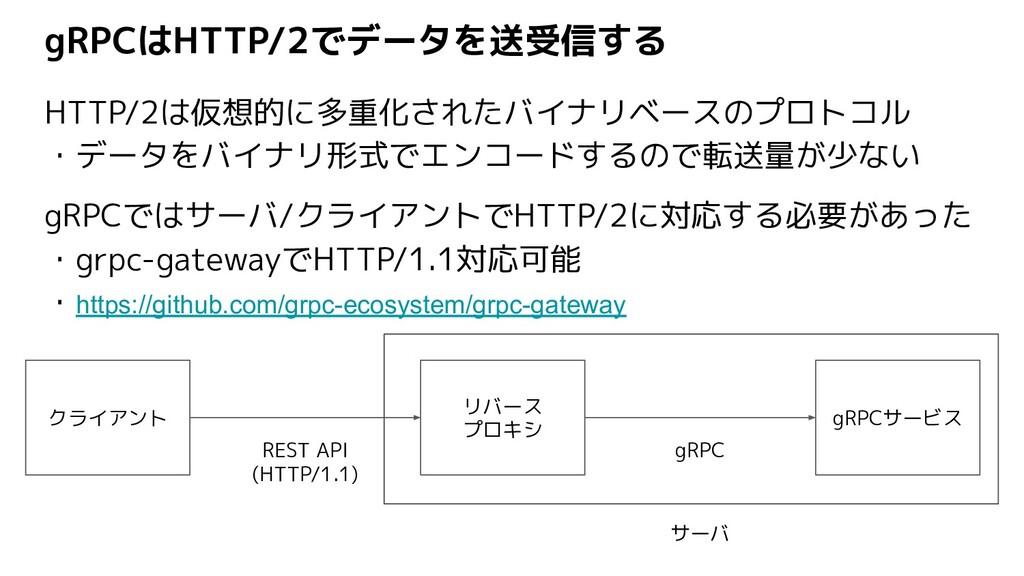 gRPCはHTTP/2でデータを送受信する HTTP/2は仮想的に多重化されたバイナリベースの...