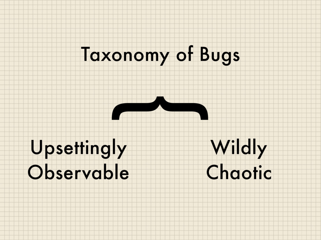 Taxonomy of Bugs Upsettingly Observable Wildly ...