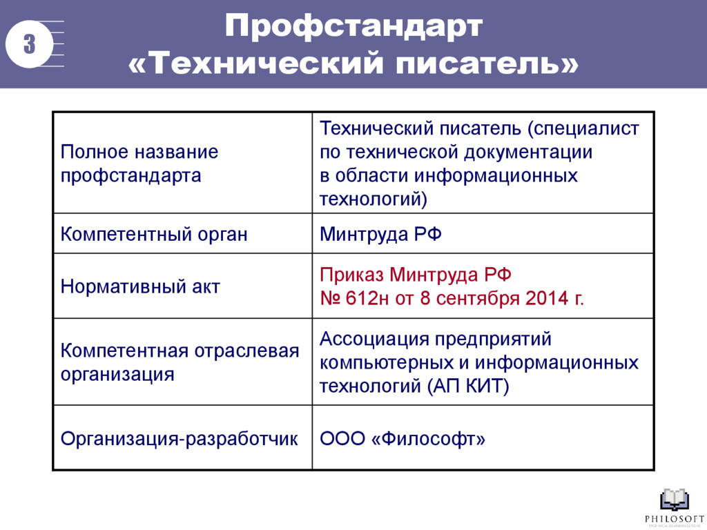 Профстандарт «Технический писатель» Полное назв...