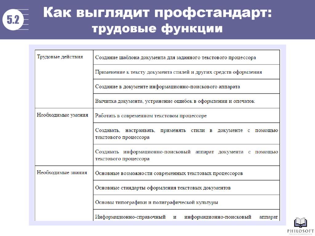 Как выглядит профстандарт: трудовые функции 5.2