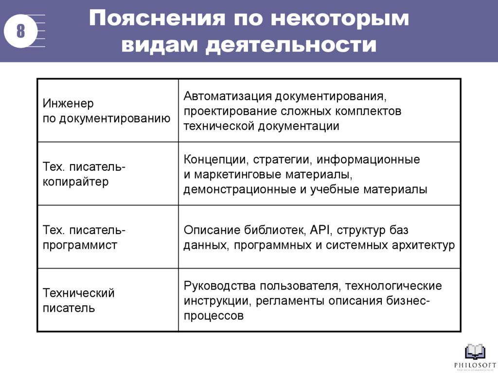 Пояснения по некоторым видам деятельности Инжен...