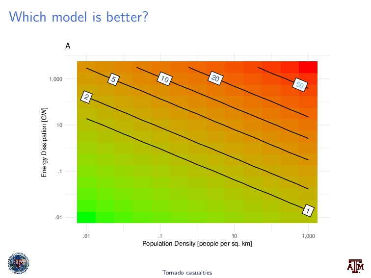 Which model is better? 1 2 5 10 20 50 .01 .1 10...