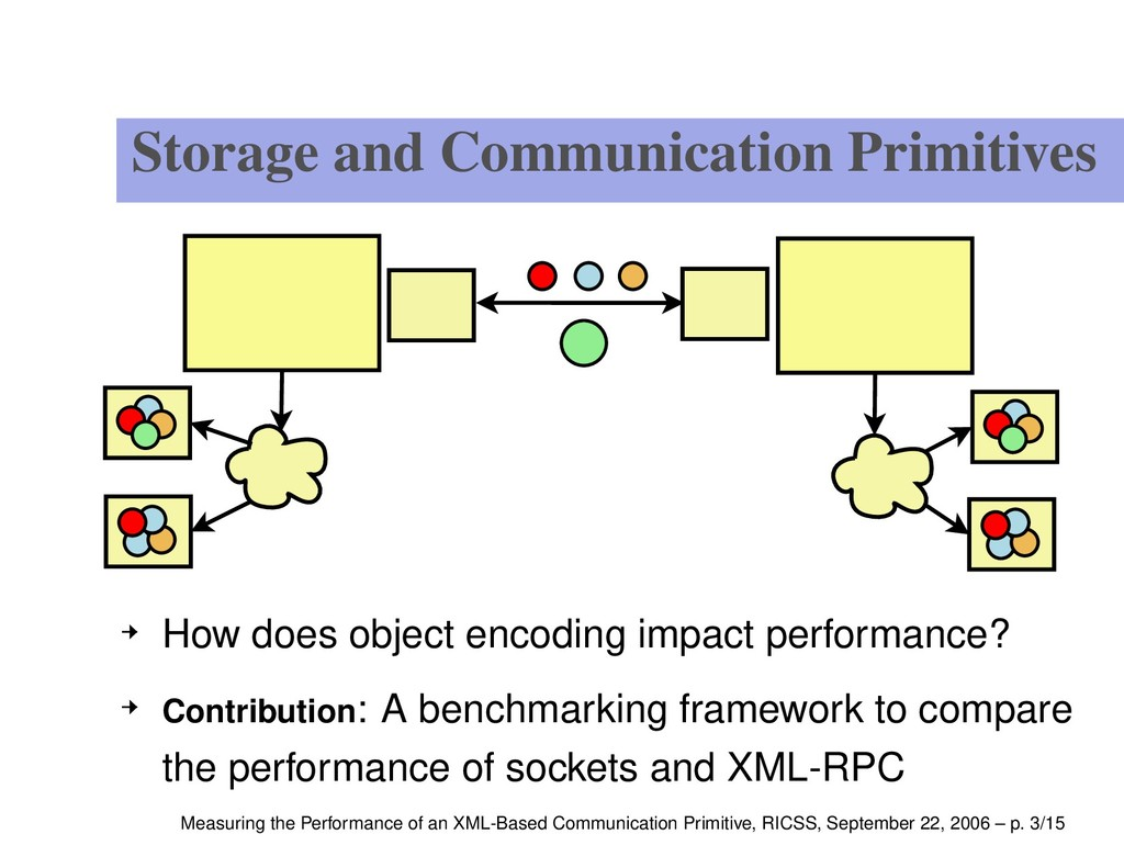 Storage and Communication Primitives How does o...