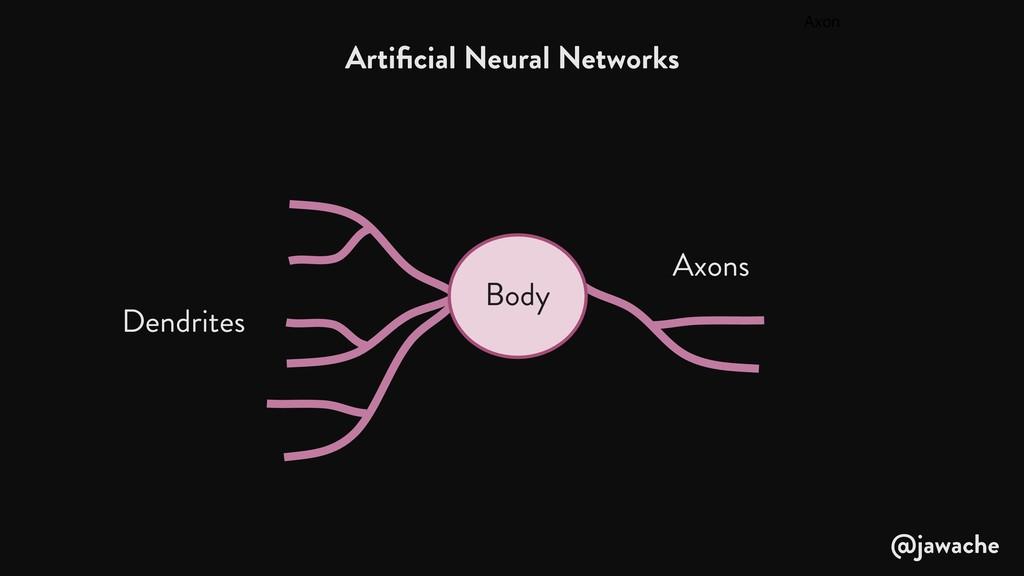 Artificial Neural Networks Axon Dendrites Axons ...