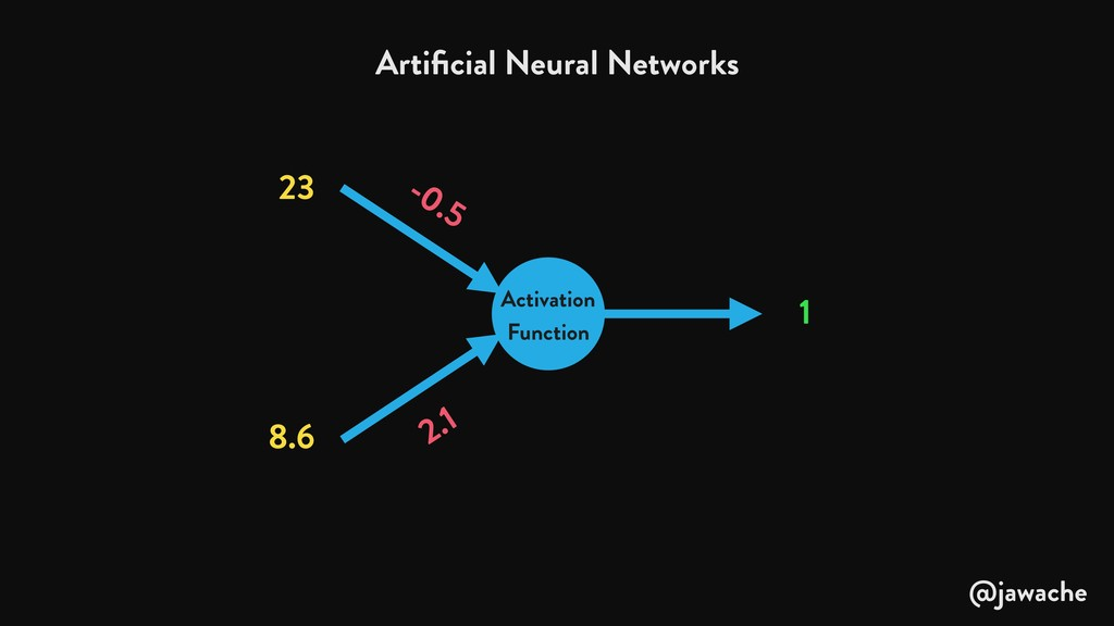 Artificial Neural Networks 1 23 8.6 -0.5 2.1 Act...