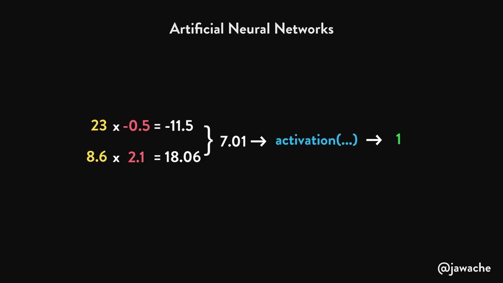 Artificial Neural Networks 1 23 8.6 -0.5 2.1 x x...