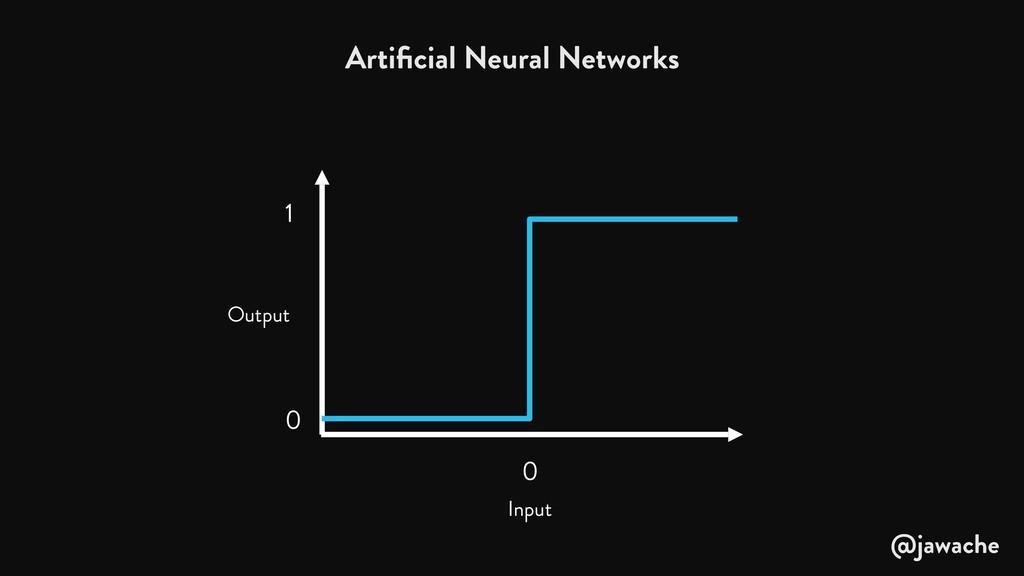 Output 0 0 1 Input Artificial Neural Networks @j...