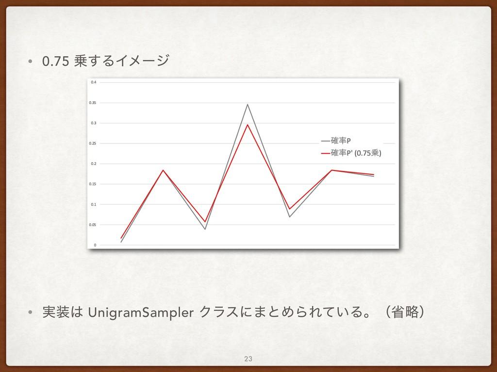 • 0.75 ͢ΔΠϝʔδ • ࣮ UnigramSampler Ϋϥεʹ·ͱΊΒΕ͍ͯ...