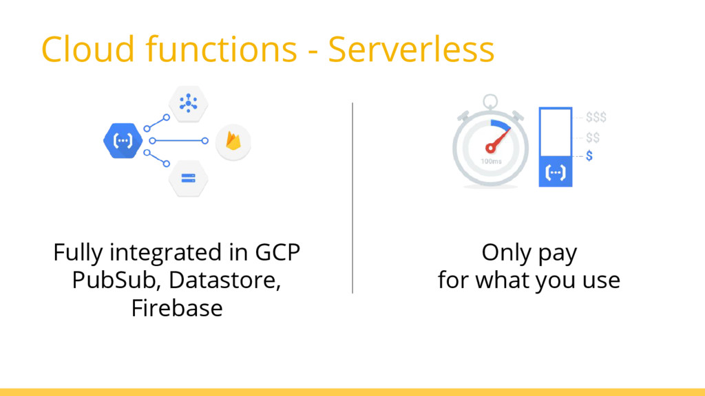 Cloud functions - Serverless Only pay for what ...
