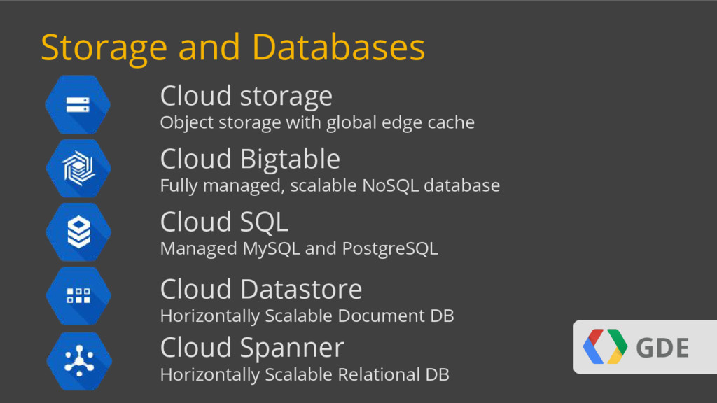GDE Storage and Databases Cloud storage Object ...