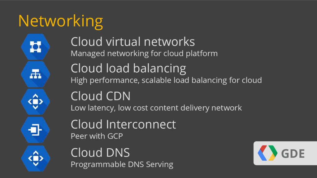 GDE Networking Cloud virtual networks Managed n...