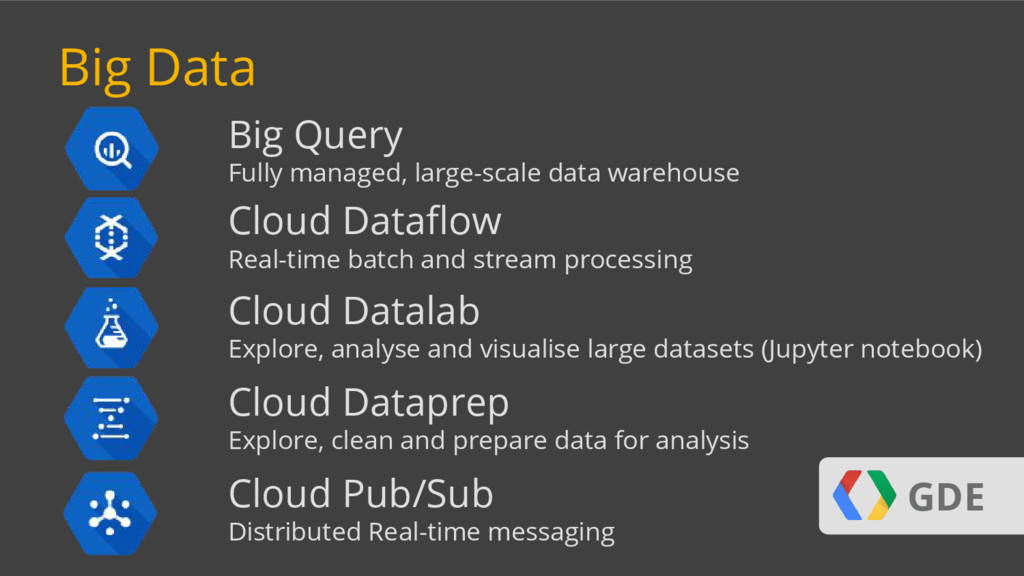 GDE Big Data Big Query Fully managed, large-sca...