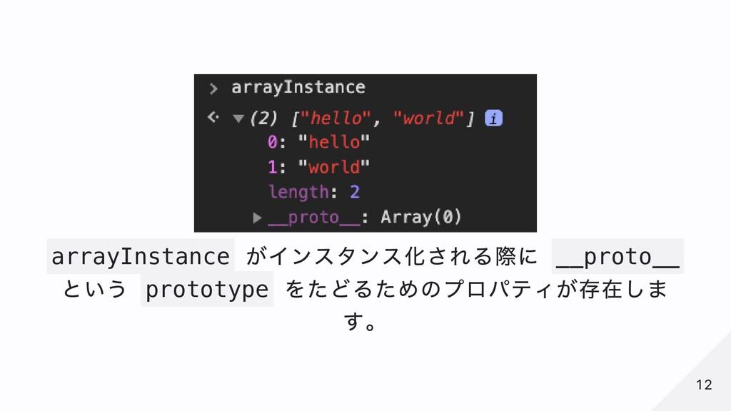 arrayInstance がインスタンス化される際に __proto__ という proto...