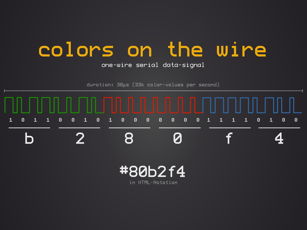 colors on the wire one-wire serial data-signal ...