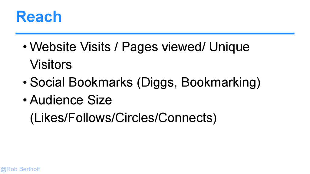 @Rob Bertholf Reach • Website Visits / Pages vi...