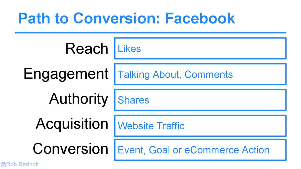 @Rob Bertholf Path to Conversion: Facebook Reac...