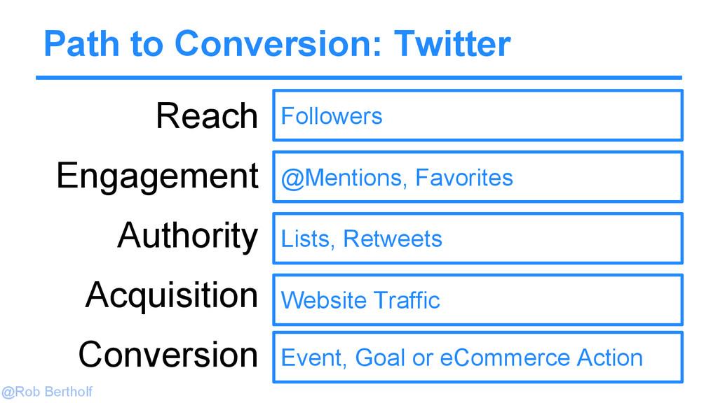 @Rob Bertholf Path to Conversion: Twitter Reach...