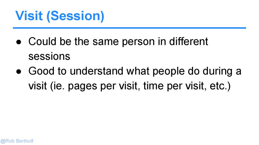 @Rob Bertholf Visit (Session) ● Could be the sa...
