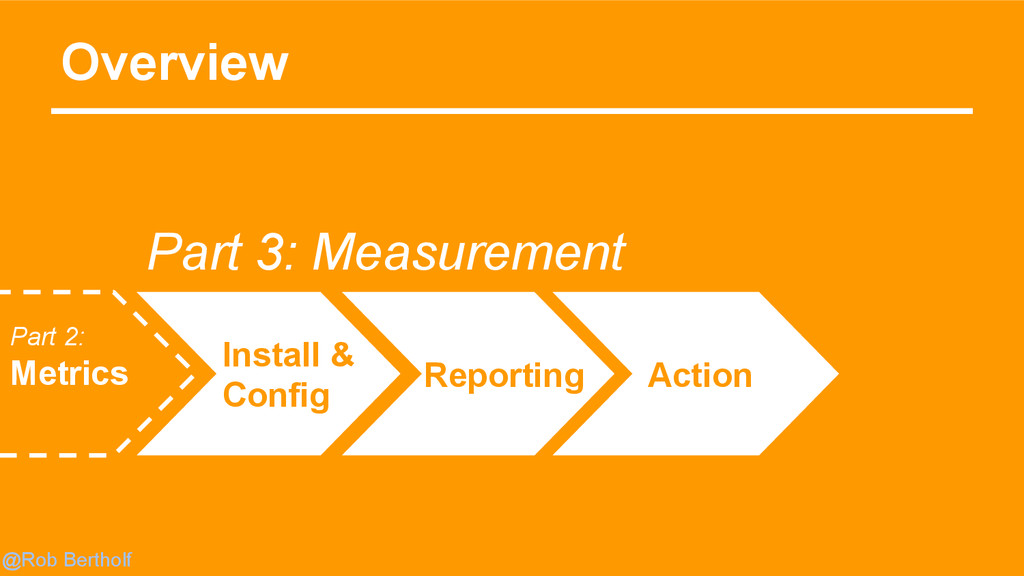 @Rob Bertholf Overview Part 3: Measurement Repo...