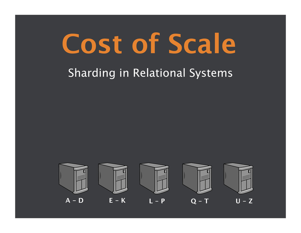 Cost of Scale Sharding in Relational Systems ...