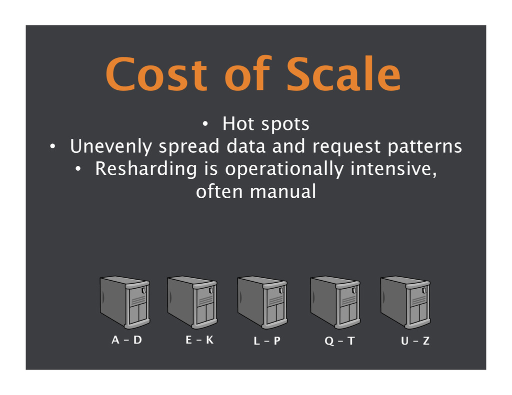 Cost of Scale • Hot spots  • Unevenly sprea...