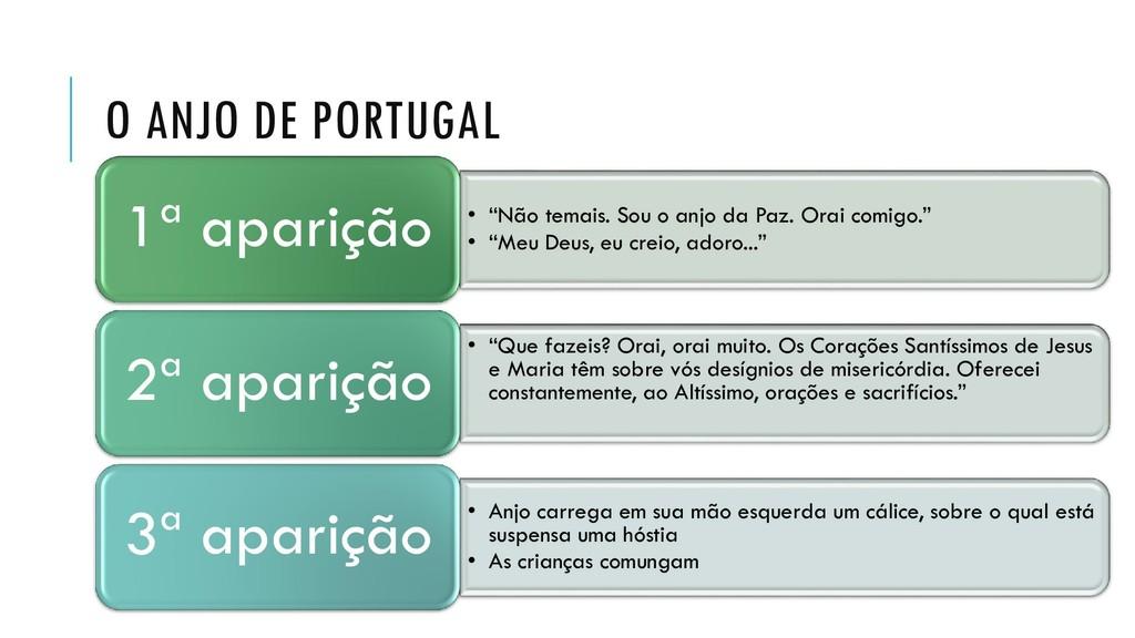 """O ANJO DE PORTUGAL • """"Não temais. Sou o anjo da..."""