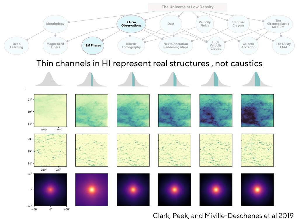 The Universe at Low Density The Circumgalactic ...