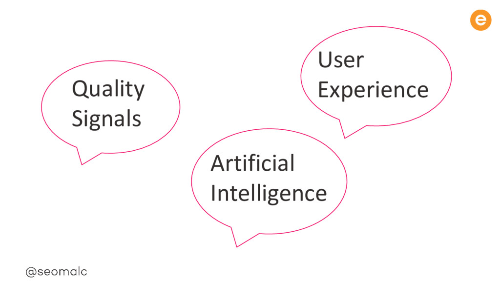 User Experience Artificial Intelligence Quality...