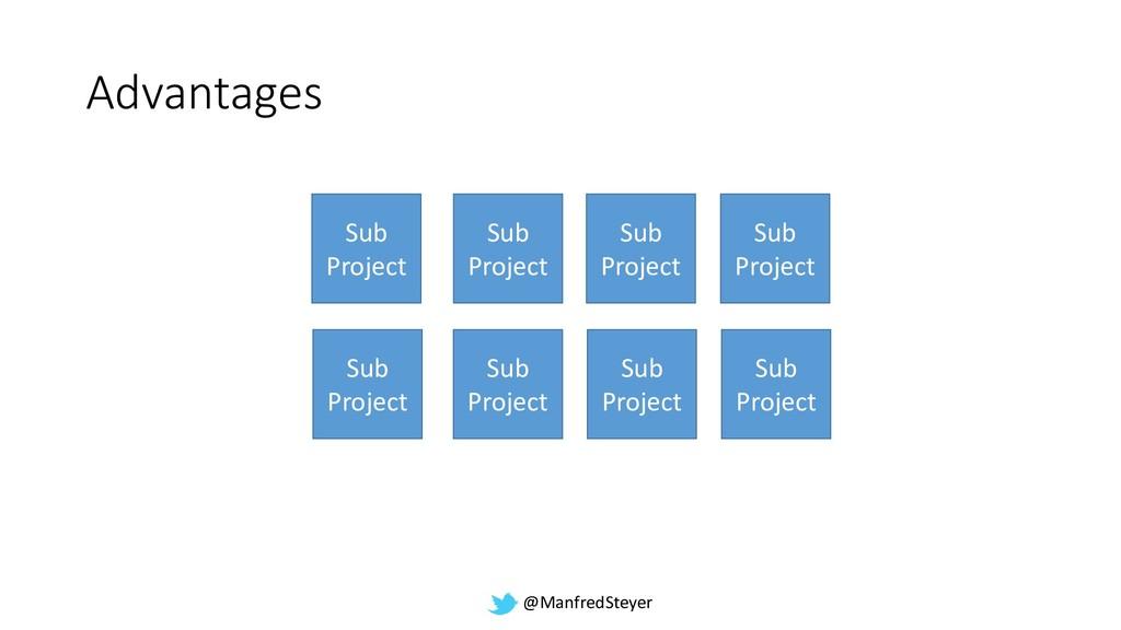 @ManfredSteyer Advantages Sub Project Sub Proje...