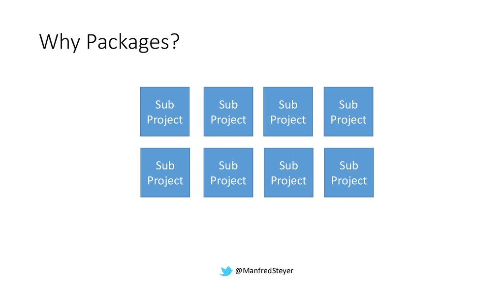@ManfredSteyer Why Packages? Sub Project Sub Pr...