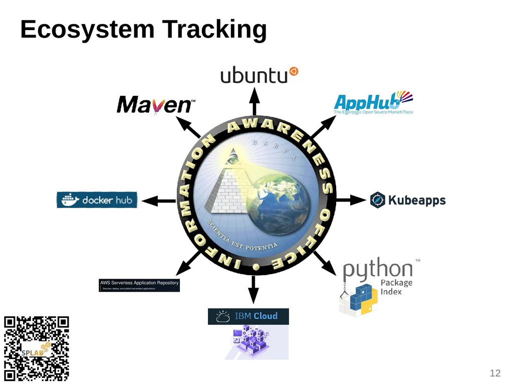 12 Ecosystem Tracoing
