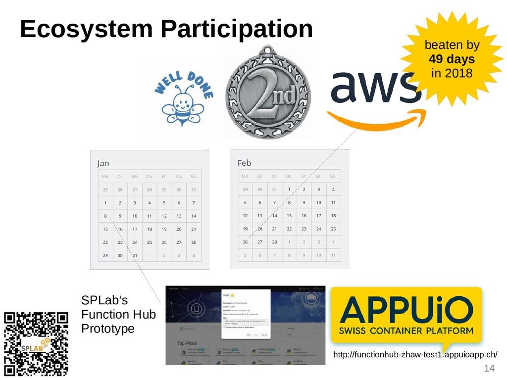 14 Ecosystem Participation SPLib's Function Hub...
